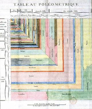Sulla Infografica, di Angelo Sarleti