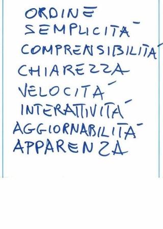 Istruzioni di Umberto Csvenago