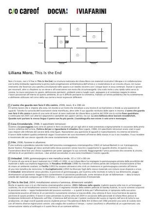 La mappa della mostra.